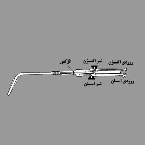 نحوه ساخت و عملکرد مشعل جوشکاری فشار پایین ( نوع انژکتوری )